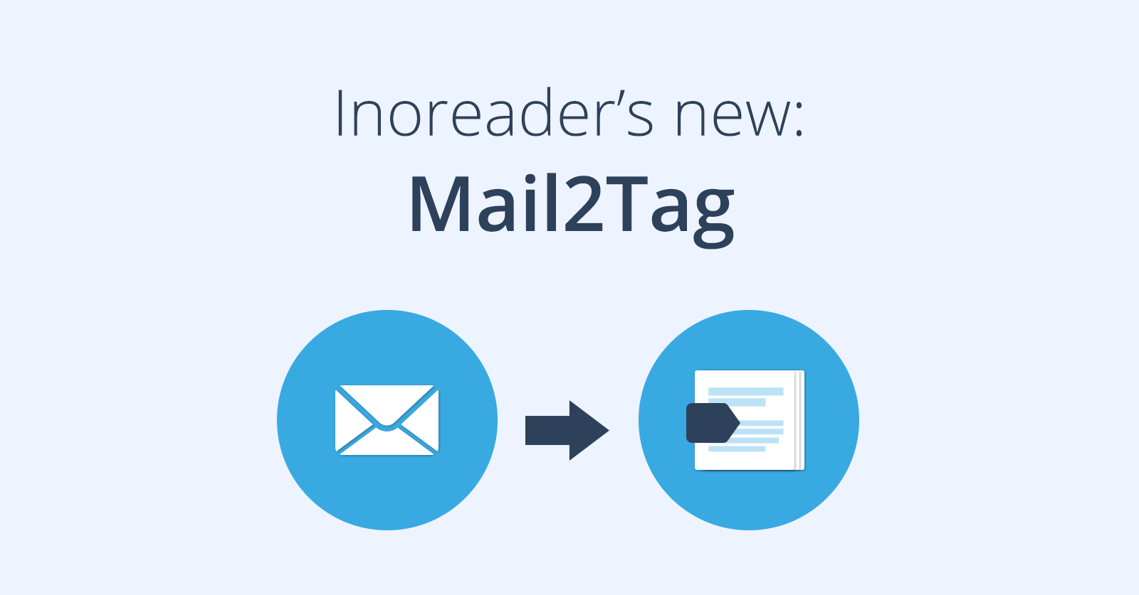 Introducing a way to tag any piece of content: Mail2Tag | The ...