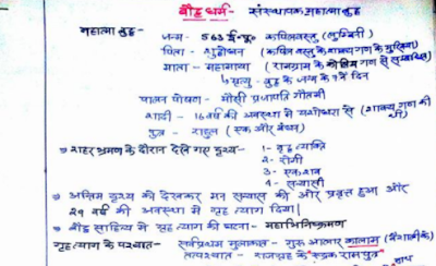 Download Hand Written Notes Of Ancient History For Competition Exams Like IAS, SSC, RAS and other State exams (हिंदी में हाथ लिखित प्राचीन इतिहास नोट्स)