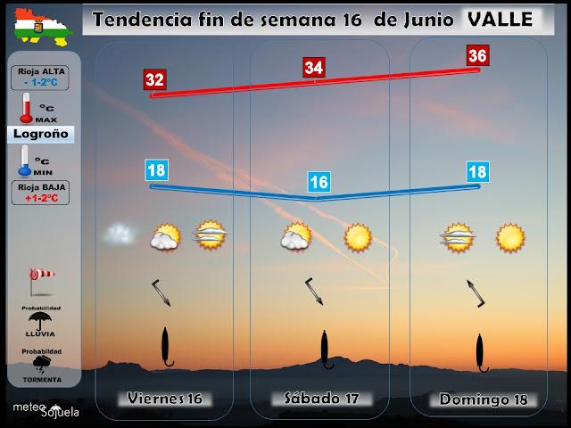 prediccion prevision logroño tiempo larioja josecalvo meteosojuela