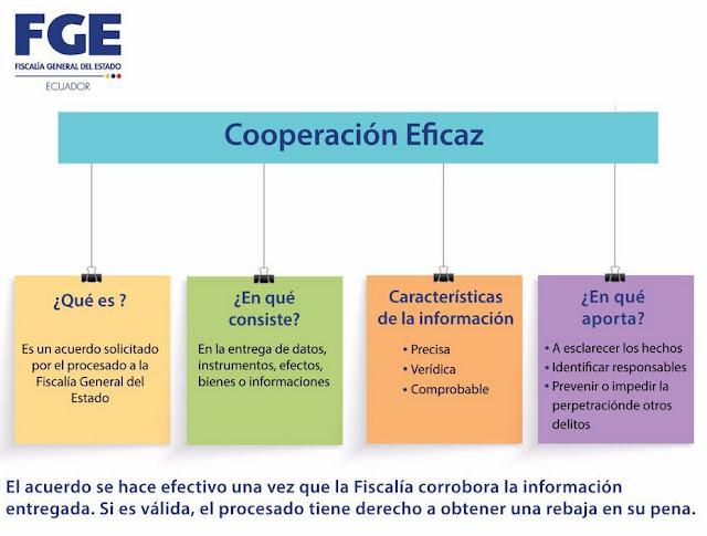 cooperacion eficaz ecuador