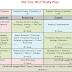 SSC CGL 2017 Study Plan by Oliveboard