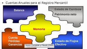cuentas-anuales-memoria