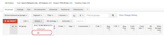 Google Adwords - Auction Insights