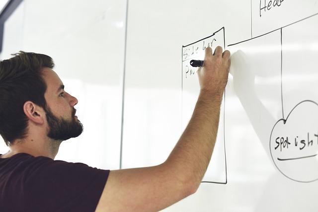Tips Sukses dalam Memulai Bisnis Jualan Online 2019