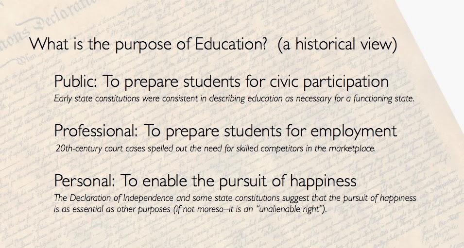 Purpose of education essay