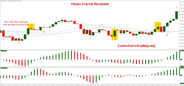 Chaos Fractal Breakout