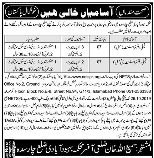 Population Welfare Department Charsadda Jobs October 2019