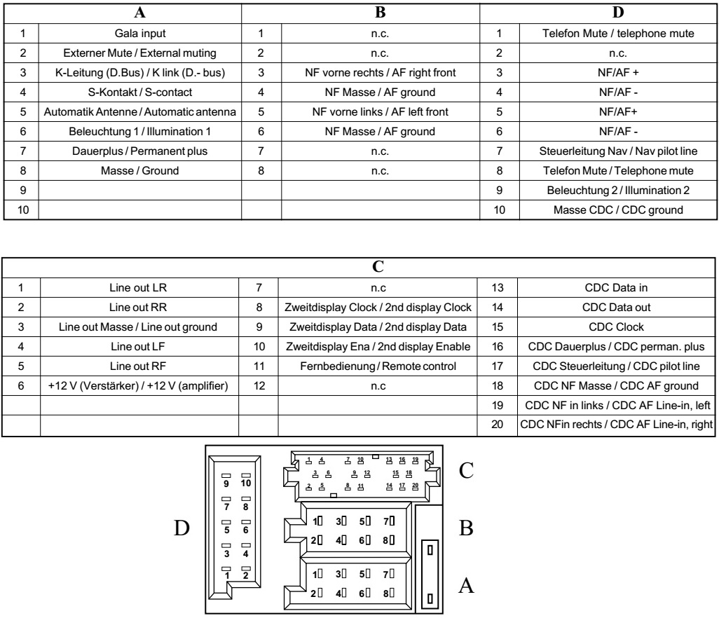 hight resolution of audi concert 1 wiring diagram wiring diagram descriptionblaupunkt auto radio exploded view circuit diagram audi chorus