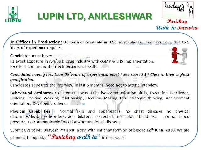 Lupin Walk In Interview Fir B.Sc, Diploma at  12 June