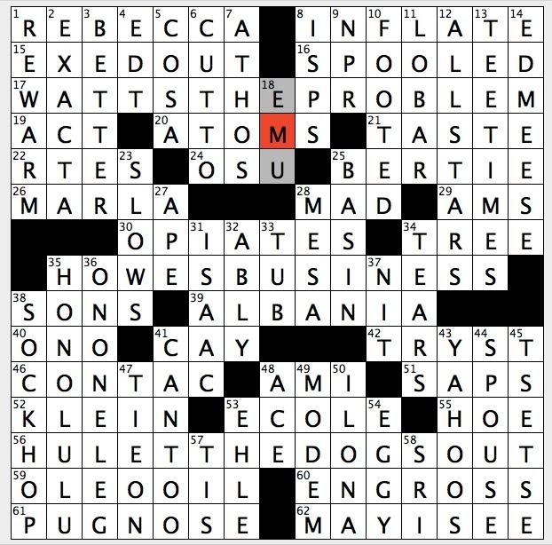 Bluntly honest nyt crossword