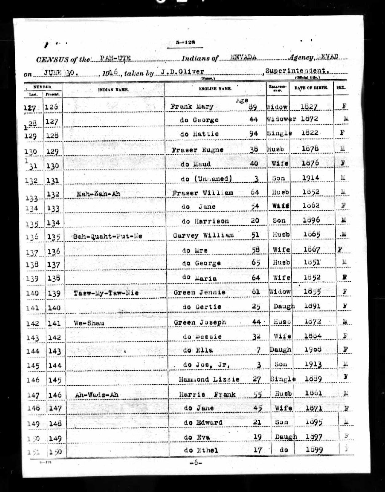 a3Genealogy: 2012