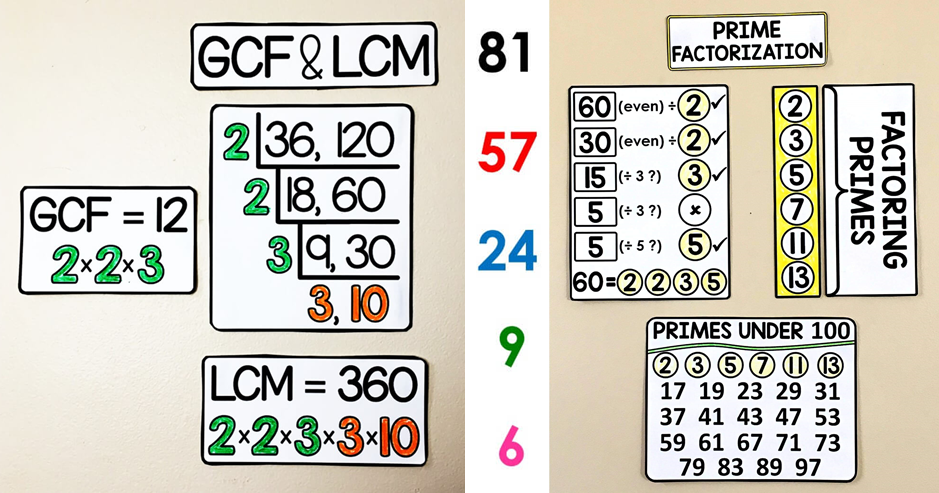 Scaffolded Math And Science: Finding GCF And LCM With The Ladder (or Cake)  Method
