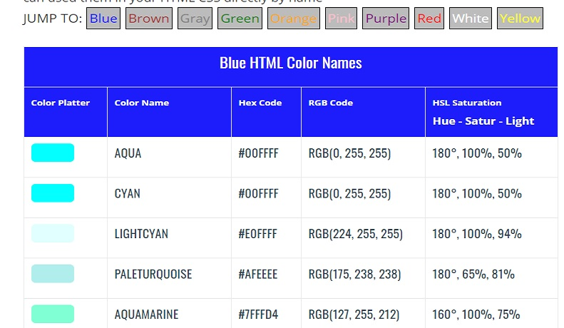 HTML Colors Name Hex Color Code RGB color Code