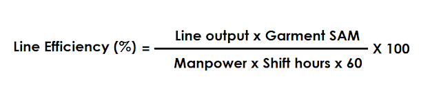 Efficiency calculation formula