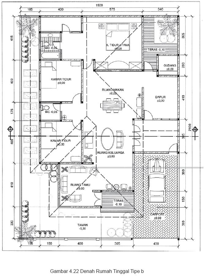Image Result For Denah Bangunan Rumah Tipe