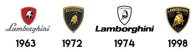 Evolución logo de lamborghini