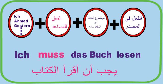 صيغة الجملة في الحاضر Präsens مع الافعال المساعدة