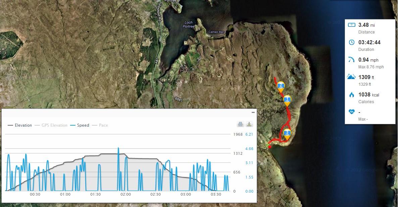 Stuart Yendle Sea Kayak Adventures Where Eagles Dare