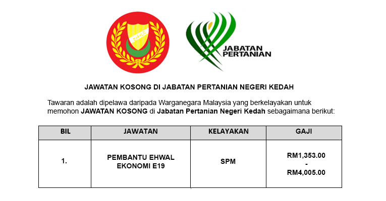 Jawatan Kosong di Jabatan Pertanian Negeri Kedah