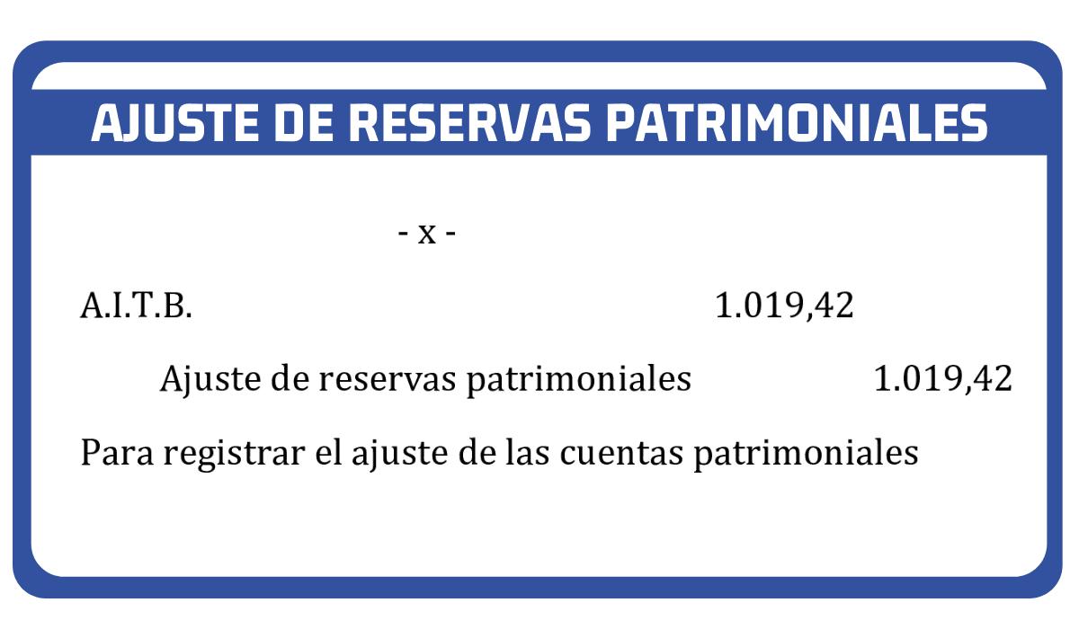 ajuste de reservas patrimoniales