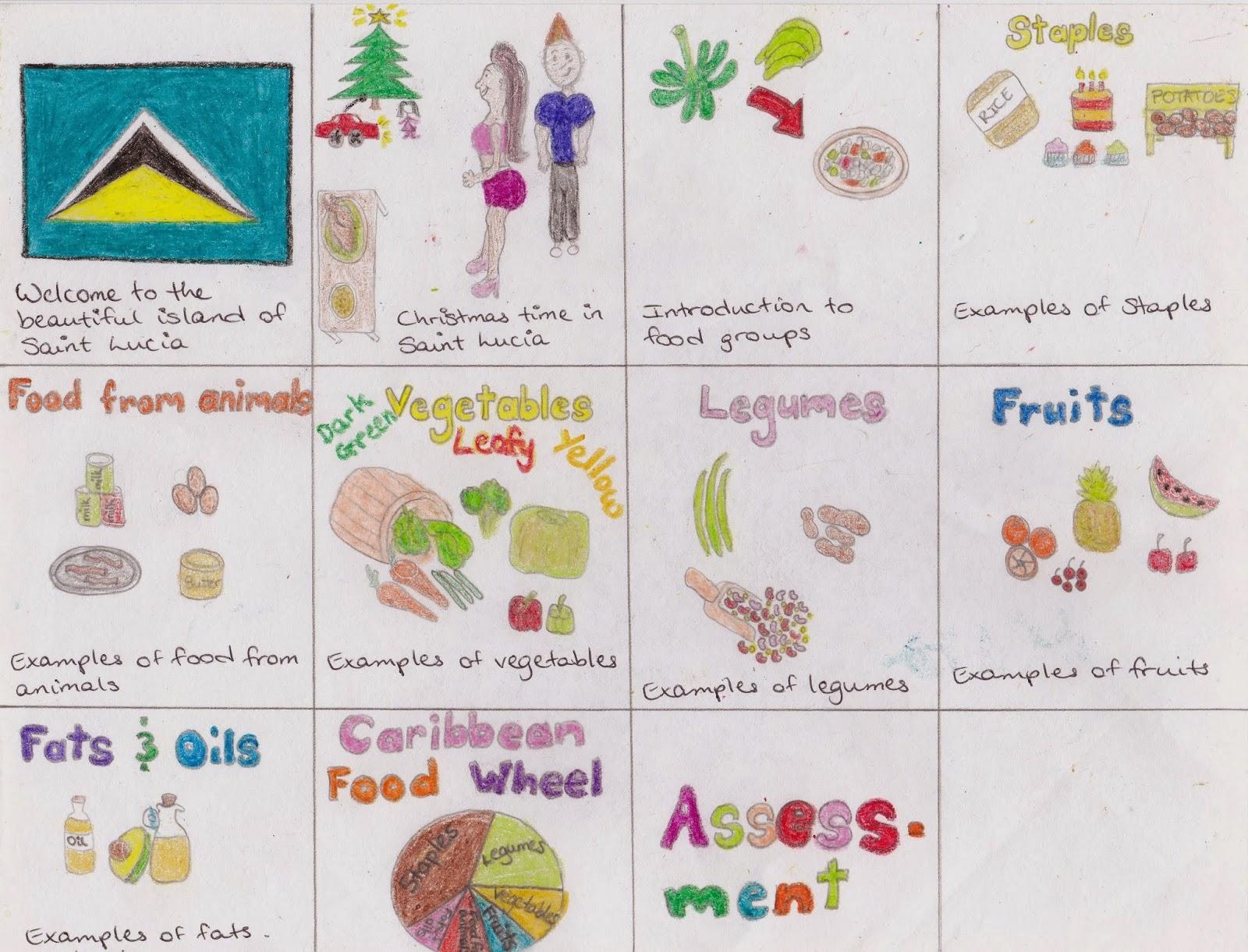 Caribbean Food Groups Caribbean Food Groups