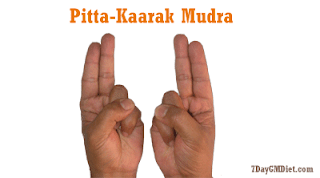 Pitta-Kaarak Mudra for Weight Loss