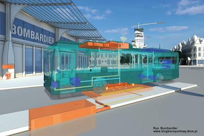 System indukcyjnego ładowania PRIMOVE firmy Bombardier, schemat działania