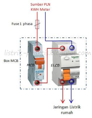 Cara instalasi elcb untuk melindungi keluarga dari bahaya listrik ilustrasi instalasi elcb 1 phasa swarovskicordoba Choice Image