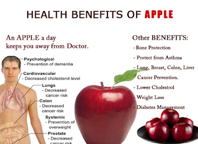 health benefits of apple,apple health benefits,benefits of apples,benefits of eating apples,apple benefits of apple juice, Marvelous Health Benefits of Apples,