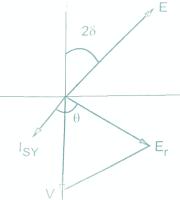 synchronizing-power-expression-salient-pole-machine