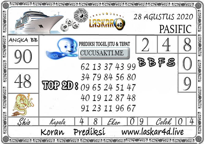 Prediksi Togel PASIFIC LASKAR4D 28 AGUSTUS 2020