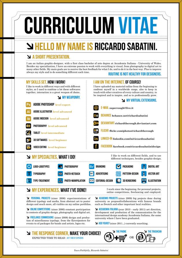 Como Hacer Un Resume Creativo Para Diseno Grafico Guia Portafolio