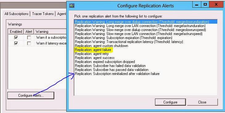 Configuration Replication failure and retry alert - SQL Server