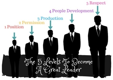 To Become A Great Leader