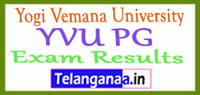Yogi Vemana University PG Exam Results