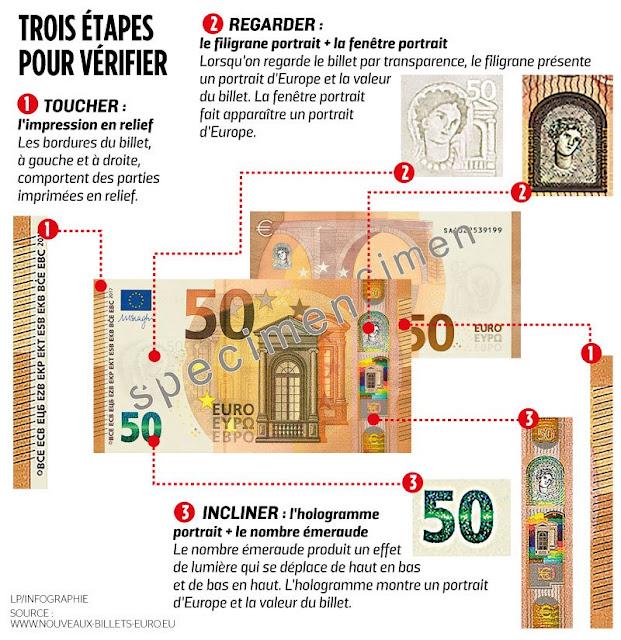 Nouveau billet de 50 euros: il arrive mardi