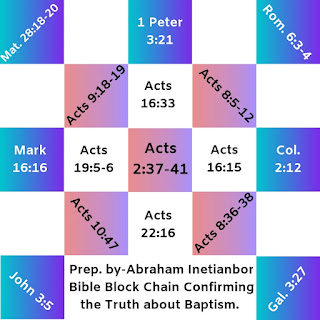 bible blockchain