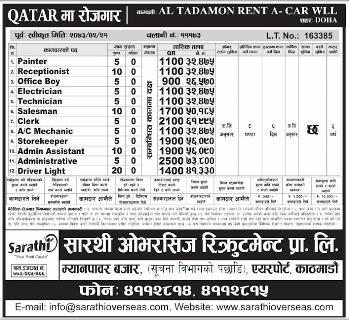 Jobs For Nepali In Qatar, Salary -Rs.73,000/