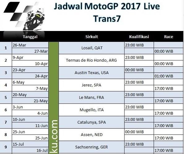 Jadwal MotoGP 2017 Trans7 dan Jam Siaran Langsung - Live Race   Berjibaku.com