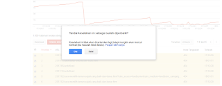 Fungsi utama dari google webmaster tools
