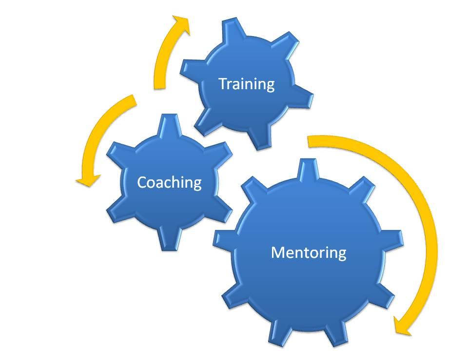 coaching para un cambio de vida