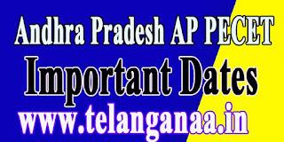 Andhra Pradesh AP PECET APPECET 2017 Important Dates