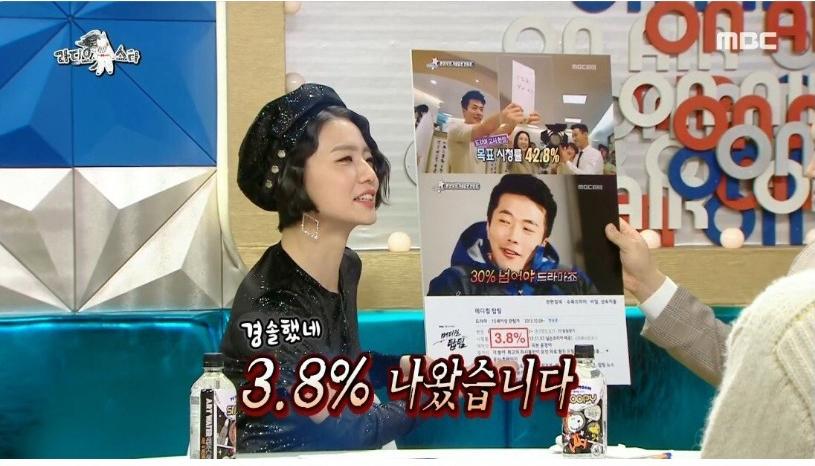 과거에는 시청률 42.8%가 목표