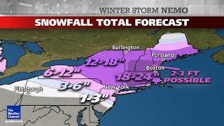 Snowfall Total Forecast