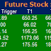 Most active future and option calls ( Pre Market Tips ) for 04 March 2016