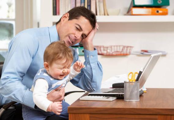 Pengertian Work Family Conflict Adalah