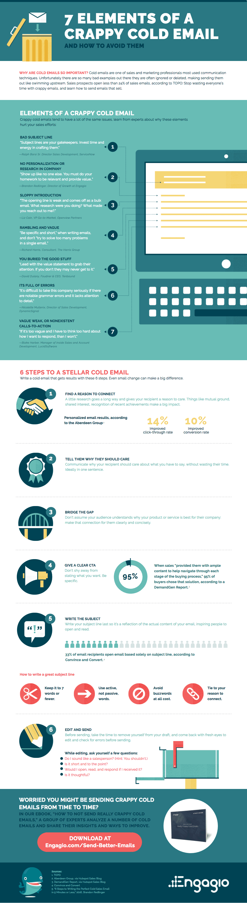 7 Elements of a Crappy Cold Email and How to Avoid Them - #Infographic