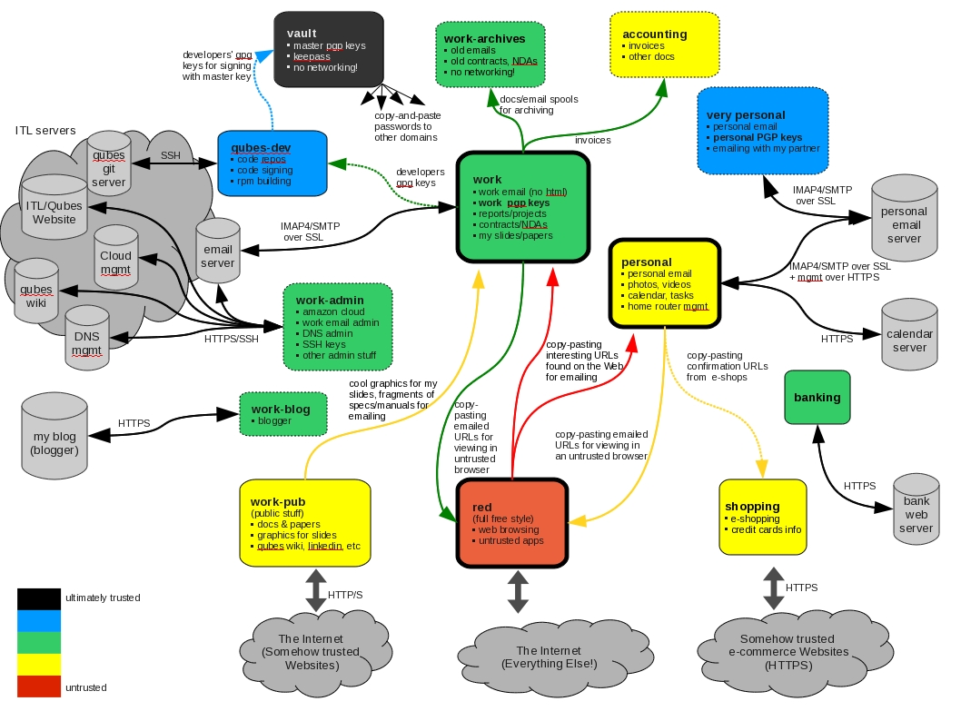 2011 Crossfire Go Kart Wiring Diagram Tumblr on