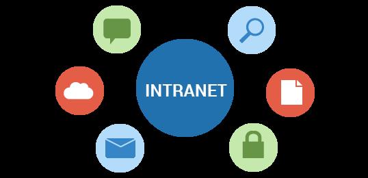 Pengertian Intranet Manfaat dan Perbadaan Intranet dengan Internet