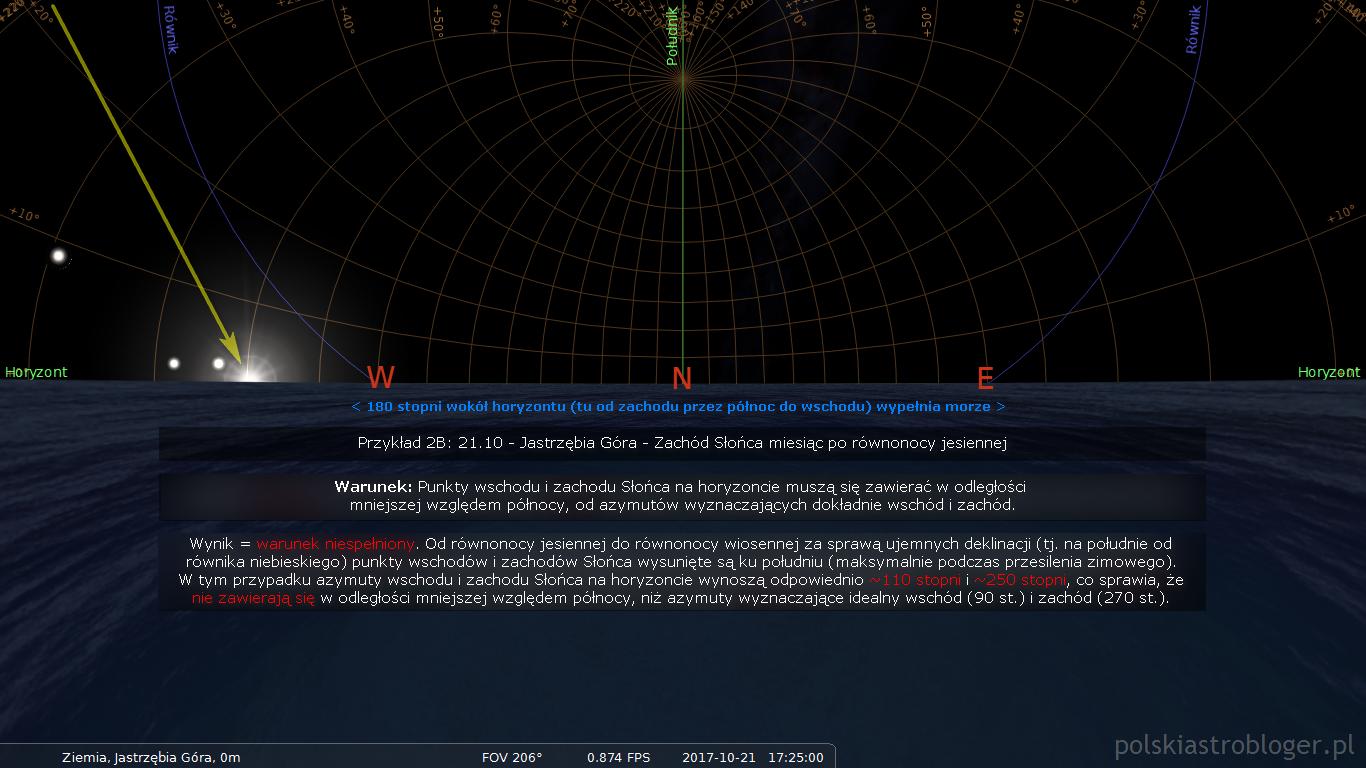 Symulacja nr 9. Przykład 2, część B - Zachód Słońca miesiąc po równonocy jesiennej na przykładzie Jastrzębiej Góry